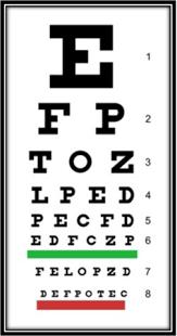Smartphone Eye Chart Eye Chart For United States United Kingdom Eye Chart Eye