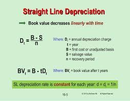 Straight Line Method For Depreciation Chapter 16 Depreciation Methods