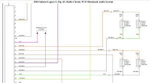 wiring diagram 2016 subaru impreza stereo wiring diagram l i 2006 subaru impreza radio removal at 2006 Subaru Impreza Stereo Wiring Diagram
