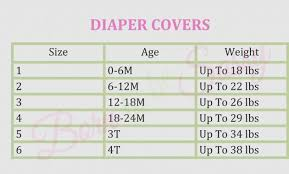 Swaddler Pampers Size Chart Bunch Ideas Of Pampers Swaddlers Size Chart Unique Pampers