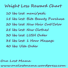 Weight Loss One Lost Mama