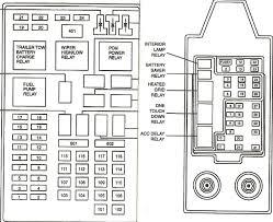 car fuse box diagram 2000 ford f150 triton v8 fuse box diagram 2000 Ford Excursion Fuse Panel Diagram fuse box diagram ford f triton v fuse for expedition ka radio wiring diagrams boxes 2000 ford excursion fuse box diagram