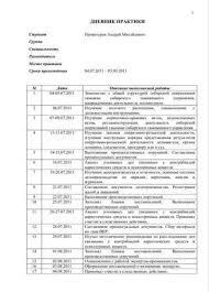 Отчет по производственной практике в министерстве сельского хозяйства