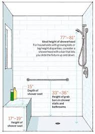 shower cubicles plan. When Planning Shower Spaces With The Elderly In Mind, Stalls Should Allow Room For Cubicles Plan S