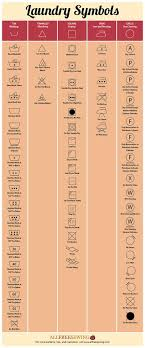 What Do Laundry Symbols Mean A Laundry Guide