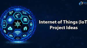 23 IoT Project Ideas that you Should Start Working Right Now! - DataFlair