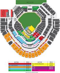 Stadium Flow Charts
