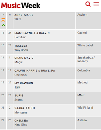 Teasley Climbs Up The U K Club Pop Charts With His