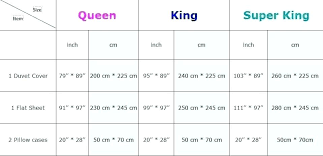 bed quilt sizes standard double bed size quilts bed quilt sizes quilt size for queen bed bed quilt sizes double