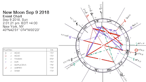 New Zodiac Chart 2018 New Moon September 2018 Crafty By Darkstar Astrology