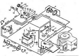 wiring diagram craftsman riding lawn mower images riding mower craftsman riding lawn mower wiring diagram craftsman