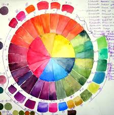 The Best Free Wheel Watercolor Images Download From 131