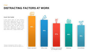 Distracting Factors At Work Bar Chart Template For