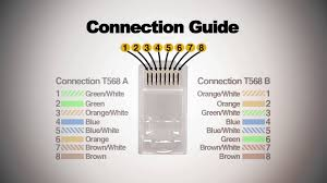 568b cable wiring car wiring diagram download cancross co Wiring Diagram For Cat6 Cable ethernet patch cable wiring diagram to tia eia 568b rj45 plug 568b cable wiring ethernet patch cable wiring diagram with maxresdefault jpg wiring diagram for cat6 cable