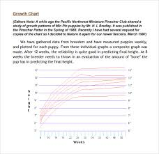 Sample Puppy Growth Chart 6 Documents In Pdf