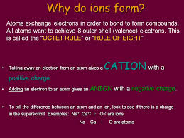 Periodic Table Terms Element Forms ATOM is a neutral element like ...