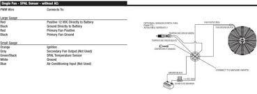 car electric fan wiring diagram wiring diagram wiring diagram for electric fans automotive diagrams