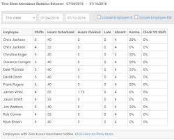timesheet hours time sheet attendance report