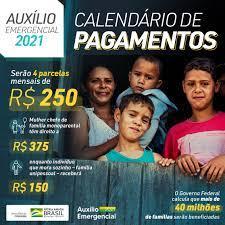 Ministério da Cidadania divulga calendário de pagamento do Auxílio  Emergencial 2021 — Português (Brasil)