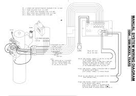 automotive wiring diagrams discover your wiring 95 bounder wiring diagram
