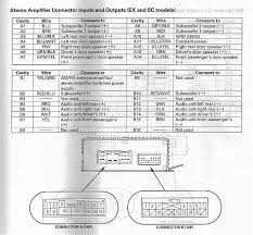 honda element wiring diagram wiring diagrams best element audio system integration wiring diagram page 6 honda honda cr v relay diagram honda element wiring diagram