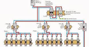 High Quality Schema Cablage Tableau Electrique Maison U2013 Créatif Schema Cablage Tableau  Electrique Maison Photo