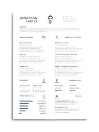 Pages Resume Templates Free Drop Cap Pages Resume Template Free ...