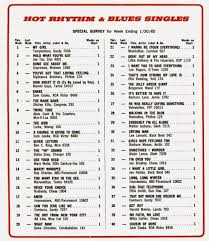 2015 Top Charts Songs The 60s At 50 January 2015