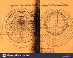 Astrolabe Chart Arabic Astrology Stock Photos Arabic Astrology Stock