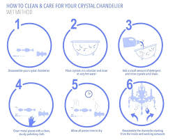 how to clean a chandelier how to clean and care for your crystal chandelier wet method how to clean a chandelier