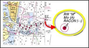 Racon Chart Symbol Make Sailing Navigation Easier With Magic Homing Beacons