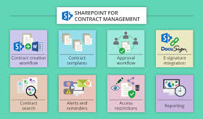 sharepoint online templates can a small business rely on sharepoint for contract management
