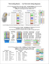 ethernet wiring diagram cat5e within tryit me cat5e network cable diagram ethernet wiring diagram cat5e within