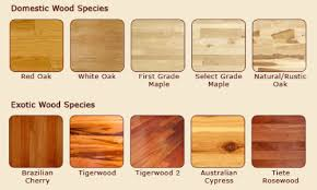 different types of flooring for homes. Perfect Types Hardwood Flooring Installation Refinishing Repairs Macomb Within Types  Of Wood Designs 13 Intended Different For Homes