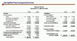basic balance sheet balance sheet basic format good meanwhile equation phonmantis info