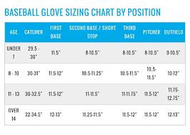 Baseball Glove Chart Baseball Glove Sizes Chart Images Gloves And Descriptions