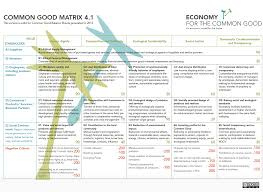 the economy for the common good the next system project common good matrix