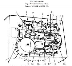 1994 ford aerostar fuse box power windows stereo controls