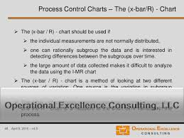 Six Sigma Statistical Process Control Spc Training Module