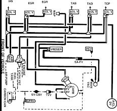 1985 ford f 150 vacuum line diagram wiring diagram user 1985 f150 vacuum diagram wiring diagram used 1985 ford f150 vacuum line diagram 1985 ford f 150 vacuum line diagram