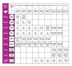 Rectangle Tablecloth Size Chart Www Bedowntowndaytona Com
