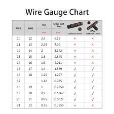 diagram electricalire chart automotive gauge size chartaluminum indian standard wire gauge table at Wire Gauge Diagram
