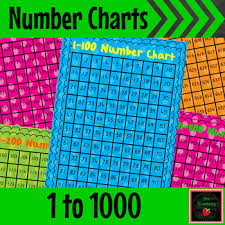 1 To 1000 Number Charts Numbers To 1000 Posters Number