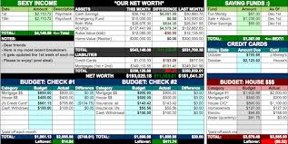 7 More Useful Excel Sheets To Instantly Improve Your Familys Budget