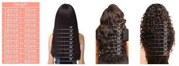 Hair Length Chart Marquesahair