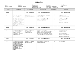 work day planner template 30 60 90 day plan template word famous portrayal business ideas of