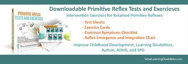 Primitive Reflexes Chart Downloadable Primitive Reflex Kit For Professionals