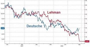 The European Bluff Take Ii Seeing Isnt Believing