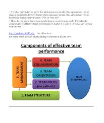 What Do Healthcare Administrators Do Solved To What Extent Do You Agree That Administrators Sh