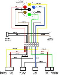 7 pin flat caravan plug wiring diagram wiring diagram 12 pin flat trailer plug wiring diagram and hernes
